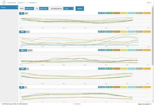 ANALIZADORES-AEROQUAL-Analizador de calidad de aire en ambiente-AQY1